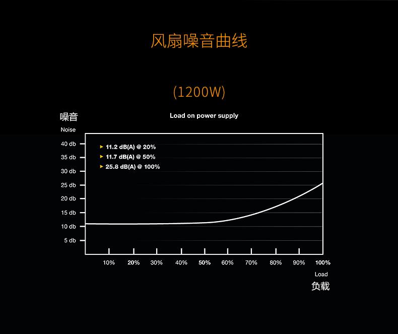 DARK-POWER-PRO-12-1200W_09